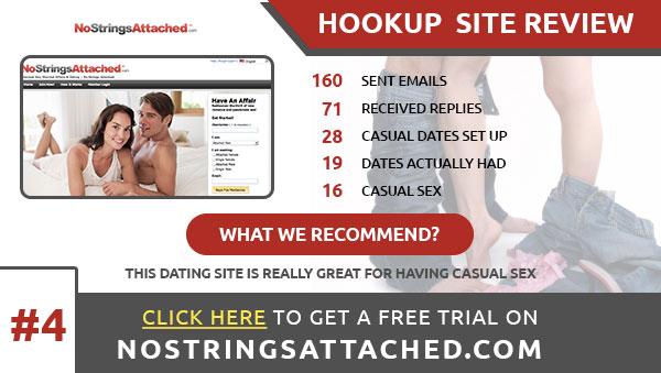 Sex dating website test